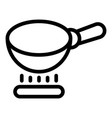 wok frying pan icon outline style vector image vector image