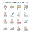 food processing icon vector image vector image