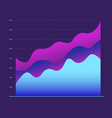financial chart with three line moving down vector image