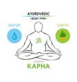 kapha dosha or endomorph - ayurvedic body type vector image vector image
