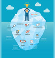 behind the success business of the iceberg vector image vector image