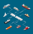 commercial sea ships signs 3d infographics vector image vector image