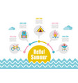 summer icon summertime vacation infographics vector image