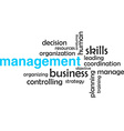 word cloud management vector image vector image
