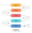 vertical timeline year indication inside five vector image vector image