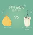 zero waste concept poster eco education vector image