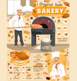 Bakery poster with baker near stove cooking pizza