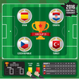 European Soccer Cup - Group D vector image vector image