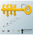 Business And Financial With Key Shape Infographic vector image