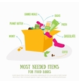 Food donation box concept Most vector image vector image