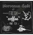 Teapot and cup moroccan cafe blackboard