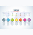 timeline infographic world business strategy vector image vector image