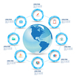 circle around world with flat icons vector image vector image