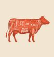 meat cut charts cow butcher shop beef