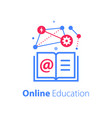 online education open book internet resources vector image