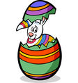 bunny in easter egg cartoon vector image vector image