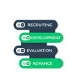 staff hr employee development 1 2 3 4 steps vector image vector image