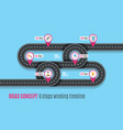 road concept timeline infographic chart flat style vector image vector image