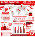 blood donation infographic with chart and graph vector image vector image