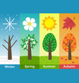 four seasons banners with trees vector image