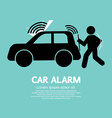 Car Alarm Piracy Prevention Symbol vector image vector image