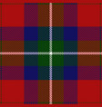 clan ruthven tartan plaid seamless pattern vector image