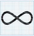 Limitless symbol icon with pen effect on paper vector image vector image