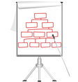 presentation Flip chart on tripod vector image