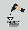 Hand Applying Eye Drops vector image