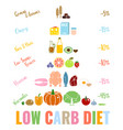low-carbohydrate diet poster vector image