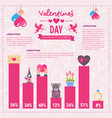 valentines day infographic banner set of icons vector image vector image