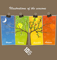 seasons are suspended on clothespin vector image