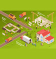isometric house construction concept vector image vector image