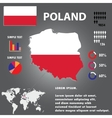 Country Infographics Template vector image vector image