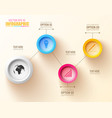 web infographic business concept vector image vector image