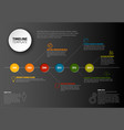 timeline template with circles vector image