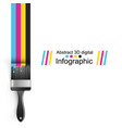 brush paint cmyk color print vector image