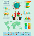 travel infographic set with charts and other vector image vector image