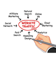 hand writing website traffic concept vector image vector image