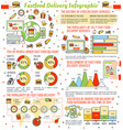 fast food restaurant delivery infographic design vector image