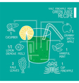 Green juice recipes great detoxifier vector image vector image