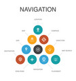 navigation infographic 10 steps conceptlocation vector image