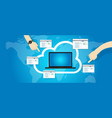 saas software as a service on cloud internet vector image