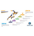 progressive business timeline vector image