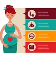 Pregnancy and birth infographics icon set