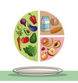 food healthy eating balance image vector image