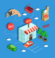 shopping isometric concept with related elements vector image