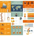 Worldwide logistic infographic chart presentation vector image vector image