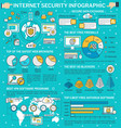 internet security and data protection infographic vector image