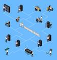it engineering isometric flowchart vector image vector image